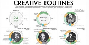 Creatives_infographic-feeldesain